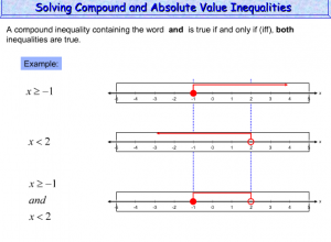 pic_from_inequalities_slidecast